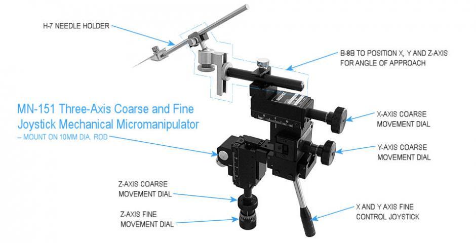 Narishige MN-151 Joystick Micromanipulator
